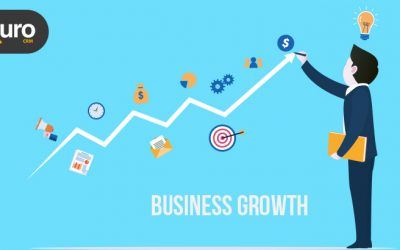 Auro-CRM-Blog-Drive-Business-Growth-By-CRM-Database
