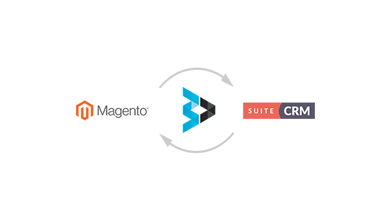 Magento with Suite CRM - Auro CRM