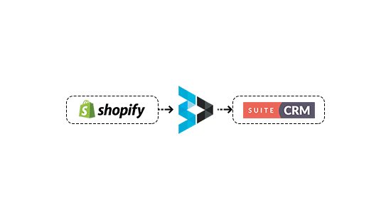 suite crm and shopify