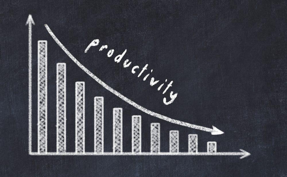Lack of productivity