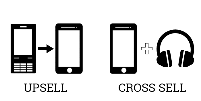Upsell and Crosssell